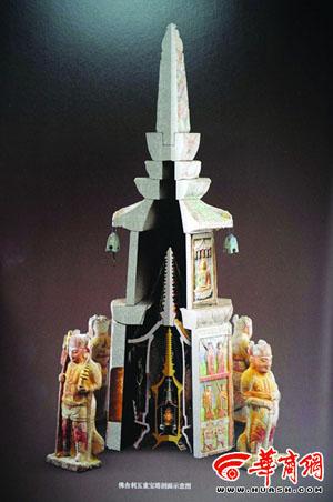 身高1.73米的五重宝塔结构示意图